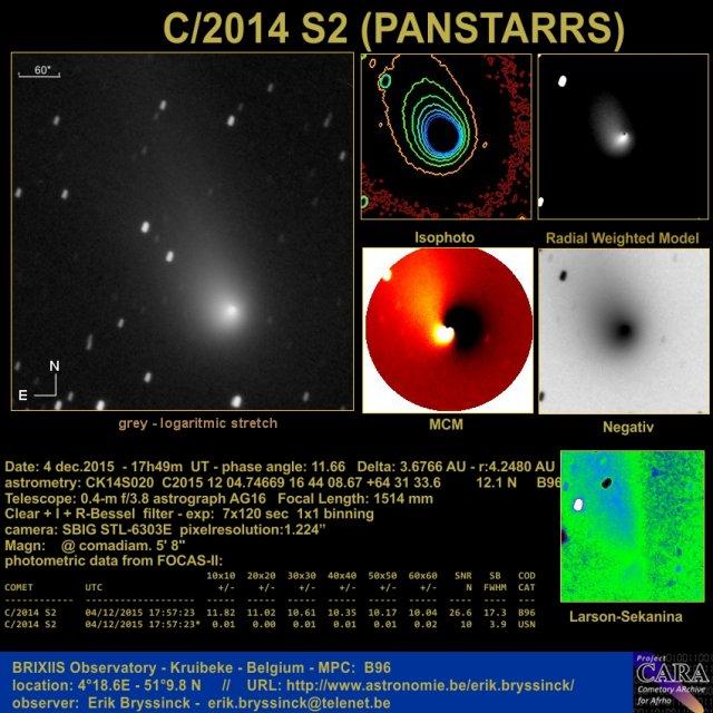 Comet C/2014 S2