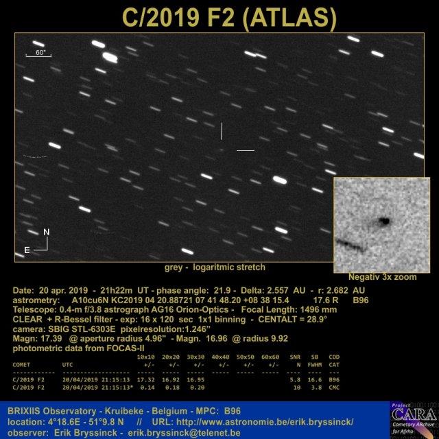 Comet C/2019 F2 (ATLAS)