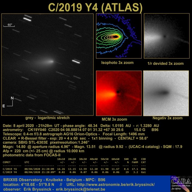 Comet C/2019 Y4 (ATLAS) on 8 april