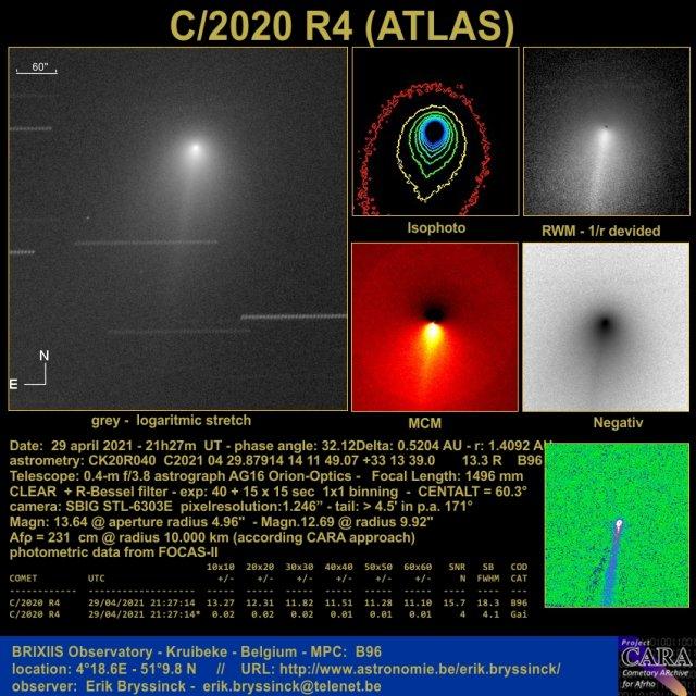 comet C/2020 R4 (ATLAS) experiences an outburst