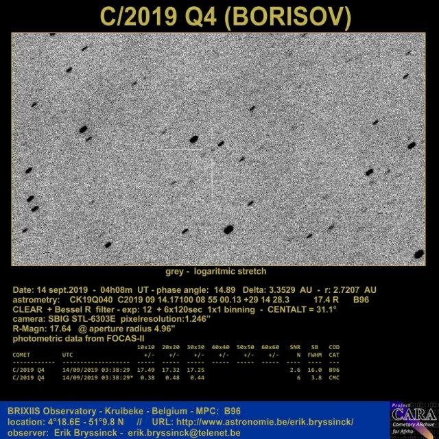 new comet - interstellar object: C/2019 Q4 (BORISOV)